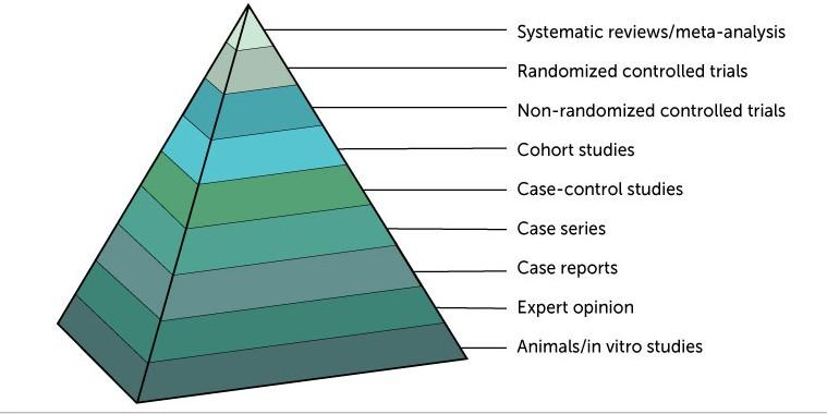 piramideobe
